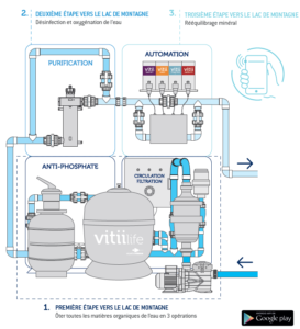 Aquatic-science-bio-filtration-vitii