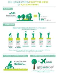 espaces-verts-pour-vivre-mieux